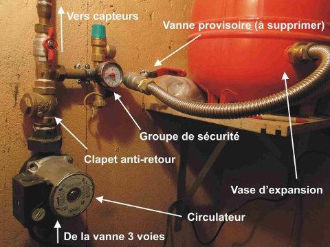 Installation solaire thermique - Liquide caloporteur panneau solaire ...