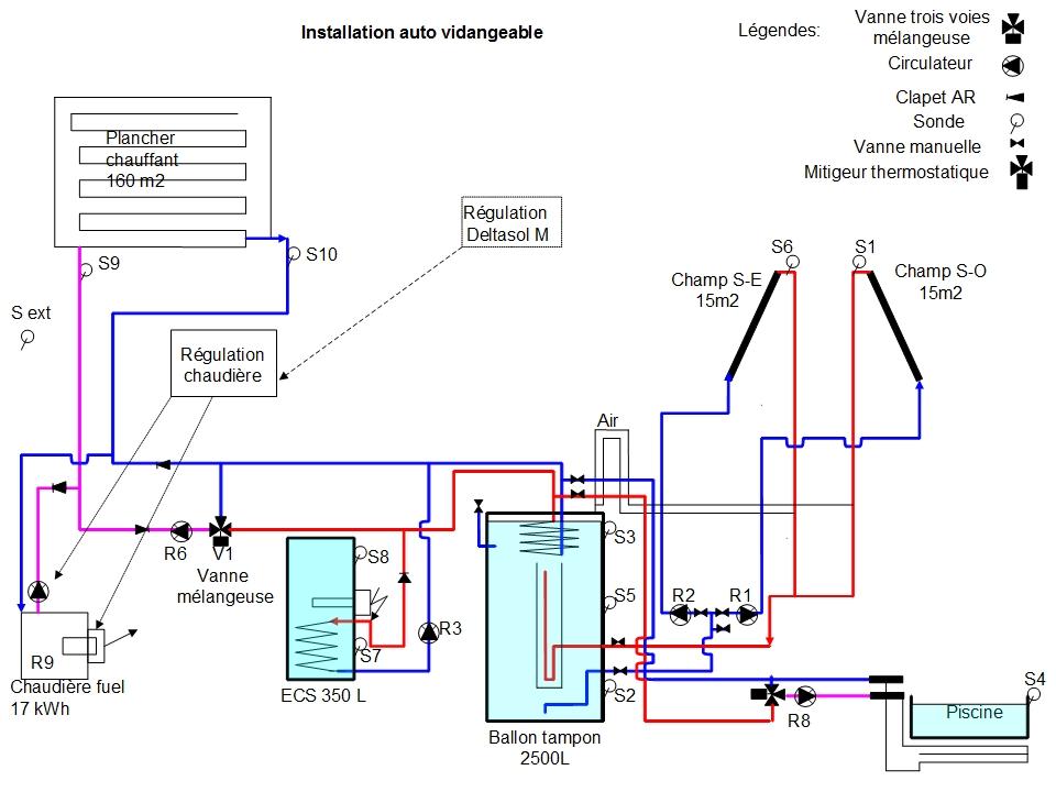 chauffage climatisation regulation chauffage plancher chauffant. Black Bedroom Furniture Sets. Home Design Ideas